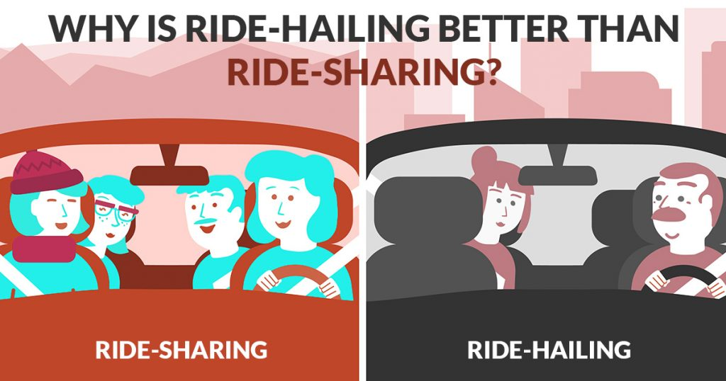 Why Ride-hailing is better than Ride-sharing