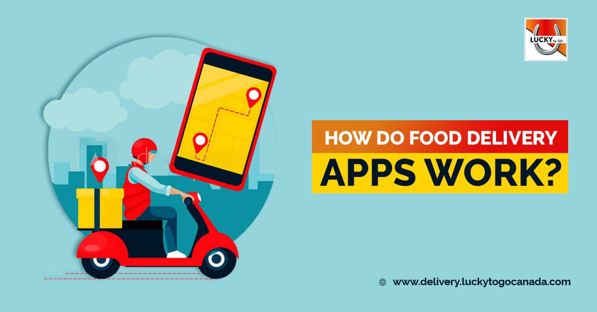 Latest Posts Related To Food Delivery